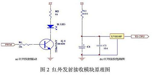 为提高发射模块的发射距离,采用外接三极管驱动电路以提高发射模块的